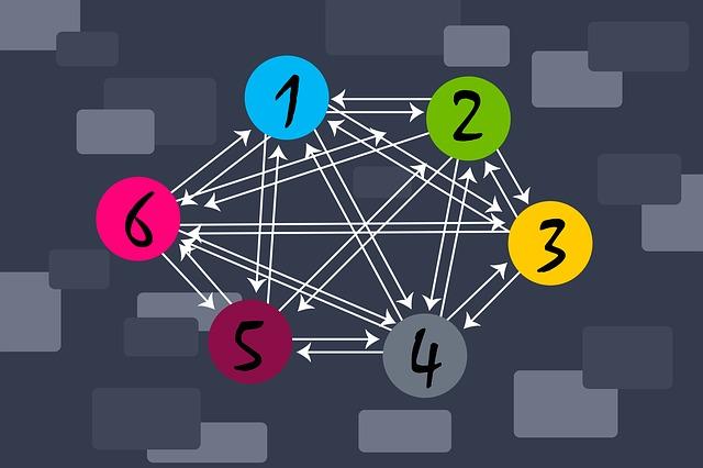 ワードプレスでページ内リンクを設定する方法【プラグインとHTML】